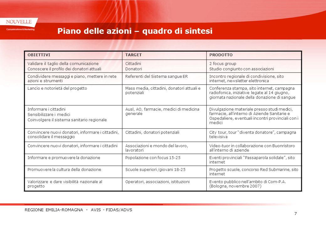 REGIONE EMILIA-ROMAGNA - AVIS - FIDAS/ADVS 7 Piano delle azioni – quadro di sintesi OBIETTIVITARGETPRODOTTO Validare il taglio della comunicazione Con