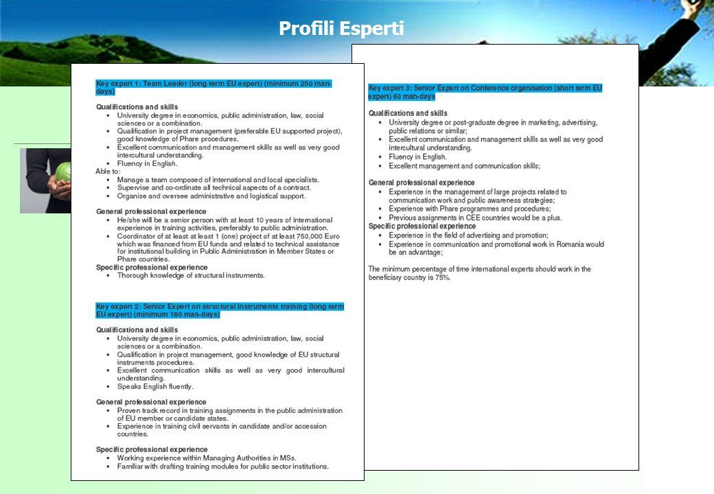 Profili Esperti