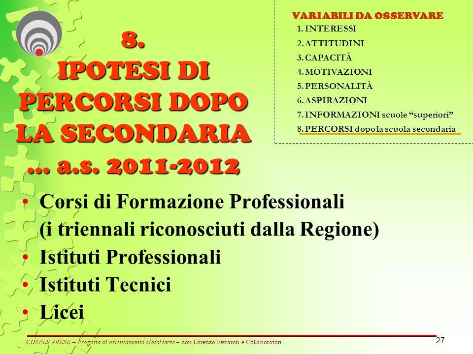27 8. IPOTESI DI PERCORSI DOPO LA SECONDARIA … a.s. 2011-2012 Corsi di Formazione Professionali (i triennali riconosciuti dalla Regione) Istituti Prof