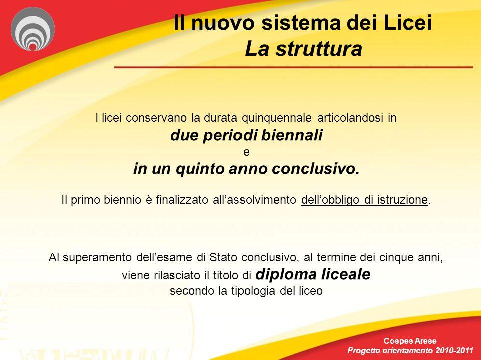 Il nuovo sistema dei Licei La struttura Cospes Arese Progetto orientamento 2010-2011 I licei conservano la durata quinquennale articolandosi in due pe