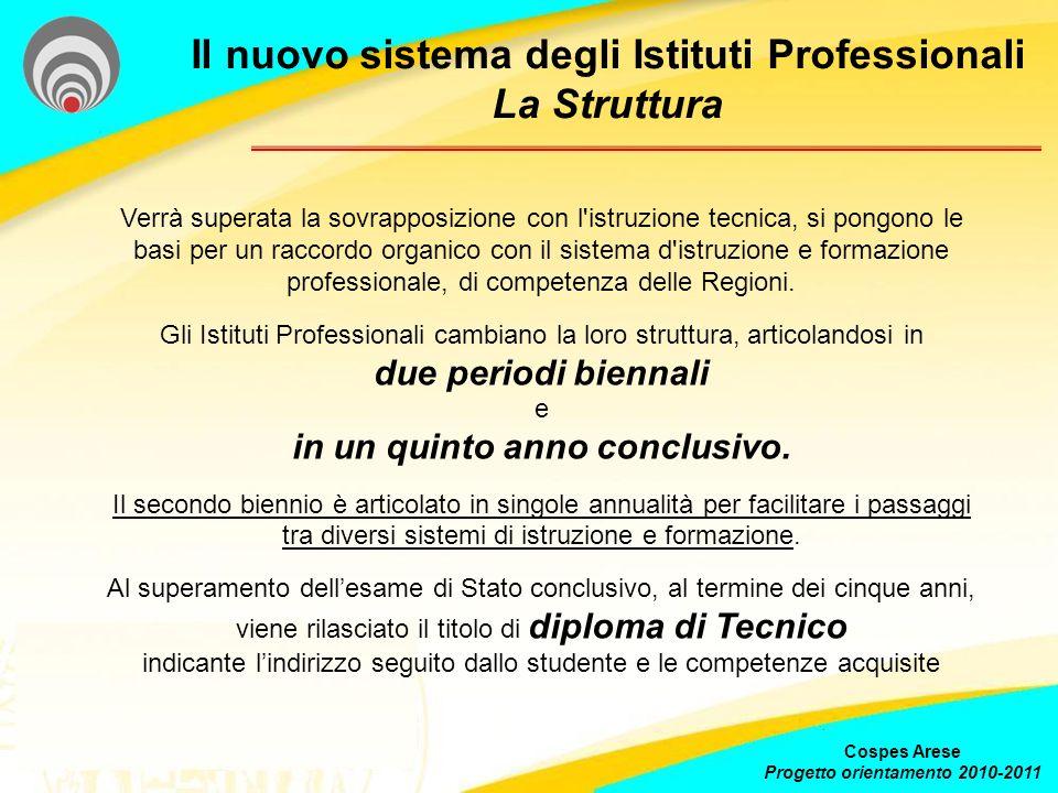 Il nuovo sistema degli Istituti Professionali La Struttura Cospes Arese Progetto orientamento 2010-2011 Verrà superata la sovrapposizione con l'istruz