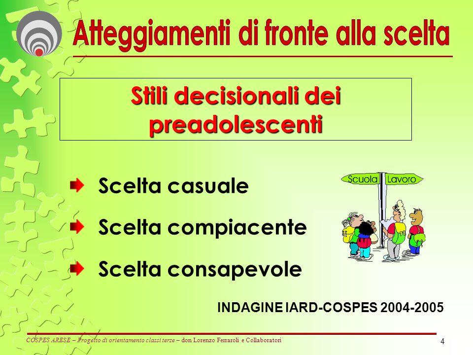 4 Scelta casuale Scelta compiacente Scelta consapevole Stili decisionali dei preadolescenti INDAGINE IARD-COSPES 2004-2005 COSPES ARESE – Progetto di
