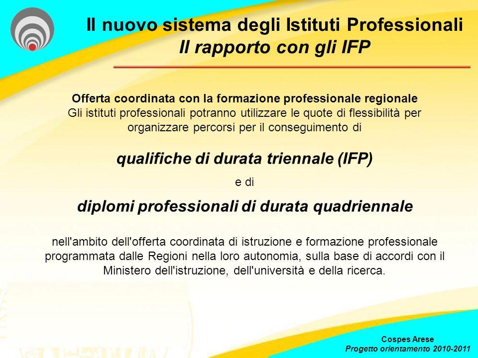 Il nuovo sistema degli Istituti Professionali Il rapporto con gli IFP Cospes Arese Progetto orientamento 2010-2011 Offerta coordinata con la formazion