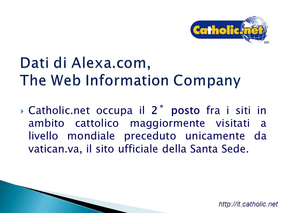 Catholic.net occupa il 2˚ posto fra i siti in ambito cattolico maggiormente visitati a livello mondiale preceduto unicamente da vatican.va, il sito uf