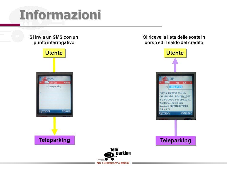 Teleparking Utente Teleparking Utente Informazioni Si invia un SMS con un punto interrogativo Si riceve la lista delle soste in corso ed il saldo del credito