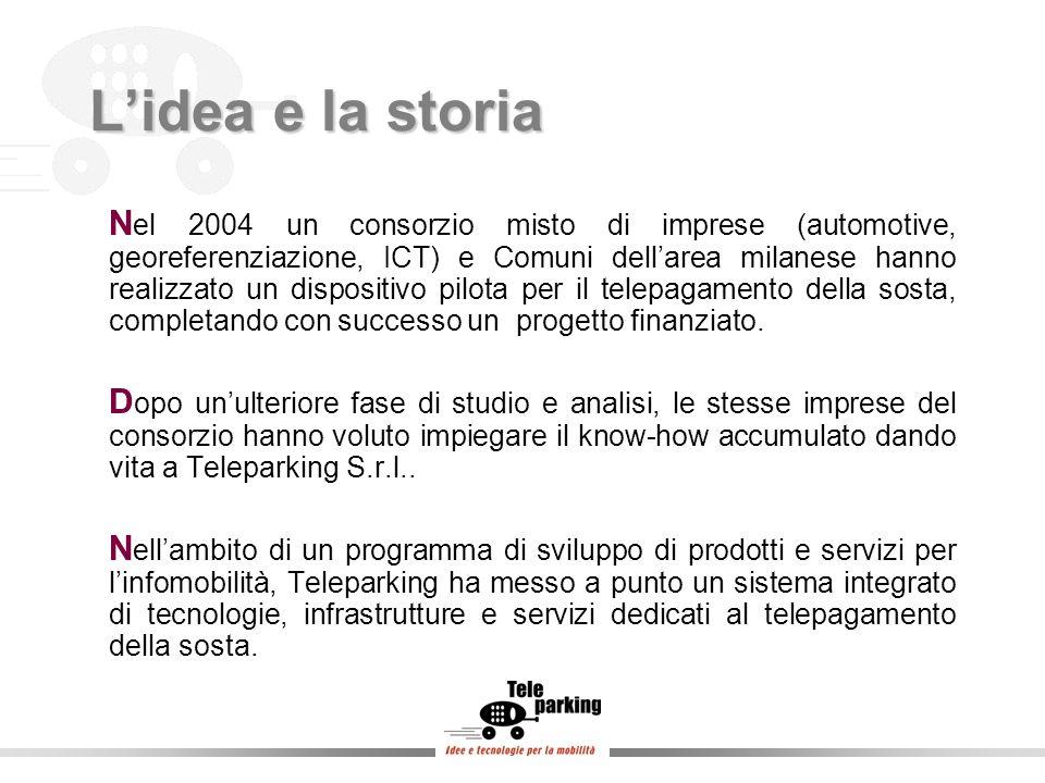 Lidea e la storia N el 2004 un consorzio misto di imprese (automotive, georeferenziazione, ICT) e Comuni dellarea milanese hanno realizzato un dispositivo pilota per il telepagamento della sosta, completando con successo un progetto finanziato.