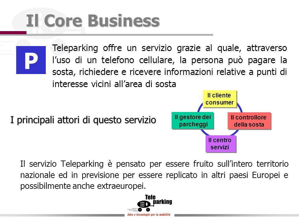 Il Core Business Il servizio Teleparking è pensato per essere fruito sullintero territorio nazionale ed in previsione per essere replicato in altri paesi Europei e possibilmente anche extraeuropei.