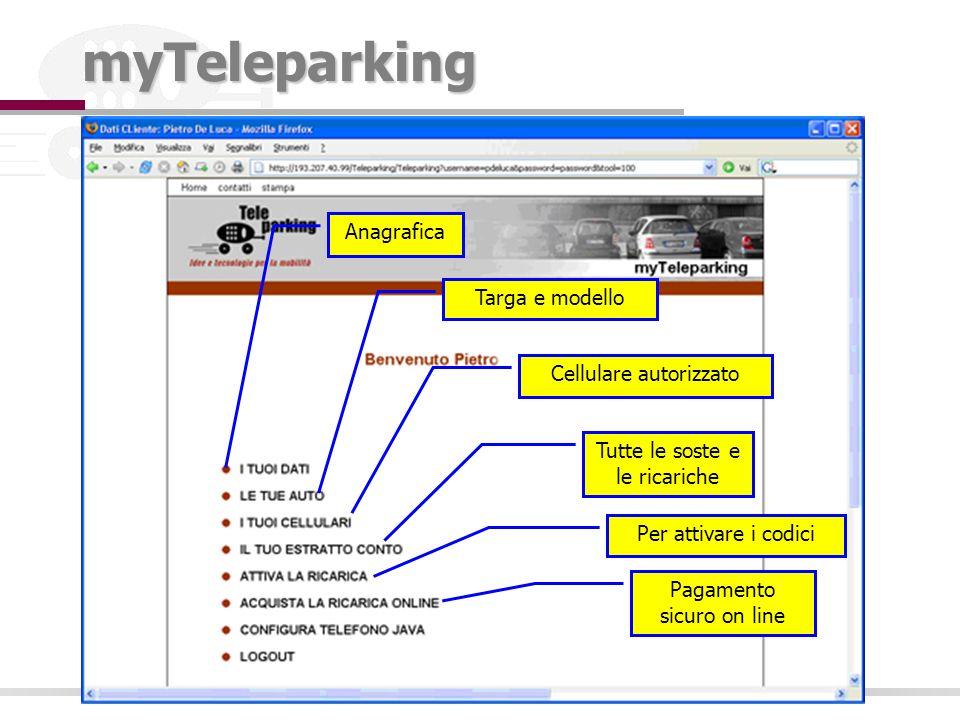 myTeleparking Anagrafica Targa e modello Cellulare autorizzato Tutte le soste e le ricariche Per attivare i codici Pagamento sicuro on line