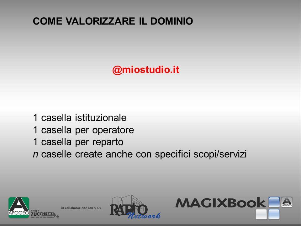 COME VALORIZZARE IL DOMINIO @miostudio.it 1 casella istituzionale 1 casella per operatore 1 casella per reparto n caselle create anche con specifici s