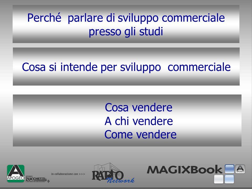 Perché parlare di sviluppo commerciale presso gli studi Cosa si intende per sviluppo commerciale Cosa vendere A chi vendere Come vendere