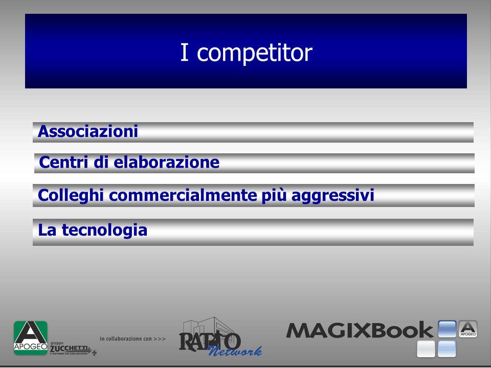 I competitor Associazioni La tecnologia Colleghi commercialmente più aggressivi Centri di elaborazione