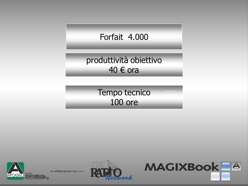 Forfait 4.000 produttività obiettivo 40 ora Tempo tecnico 100 ore 1