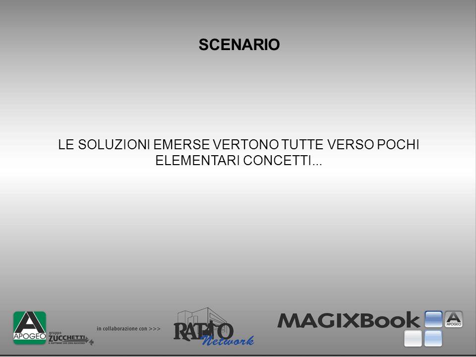 SCENARIO LE SOLUZIONI EMERSE VERTONO TUTTE VERSO POCHI ELEMENTARI CONCETTI...