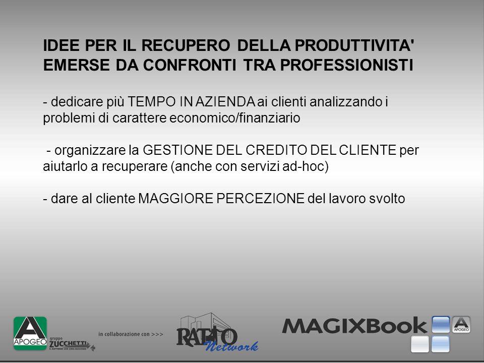 LETTURA CONSIGLIATA Documento CNDCEC su gestione, organizzazione e marketing dello studio professionale http://www.cndcec.it/Portal/Documenti/Dettaglio.aspx?id=2bc81647-d010-428d-939d-de21b2f0d8d6