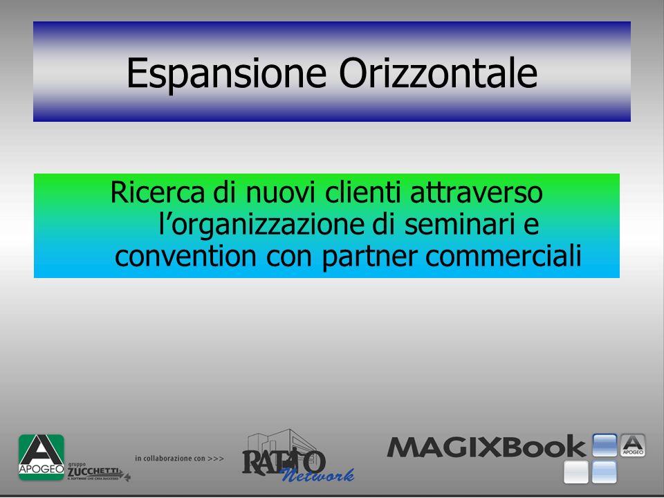 Espansione Orizzontale Ricerca di nuovi clienti attraverso lorganizzazione di seminari e convention con partner commerciali