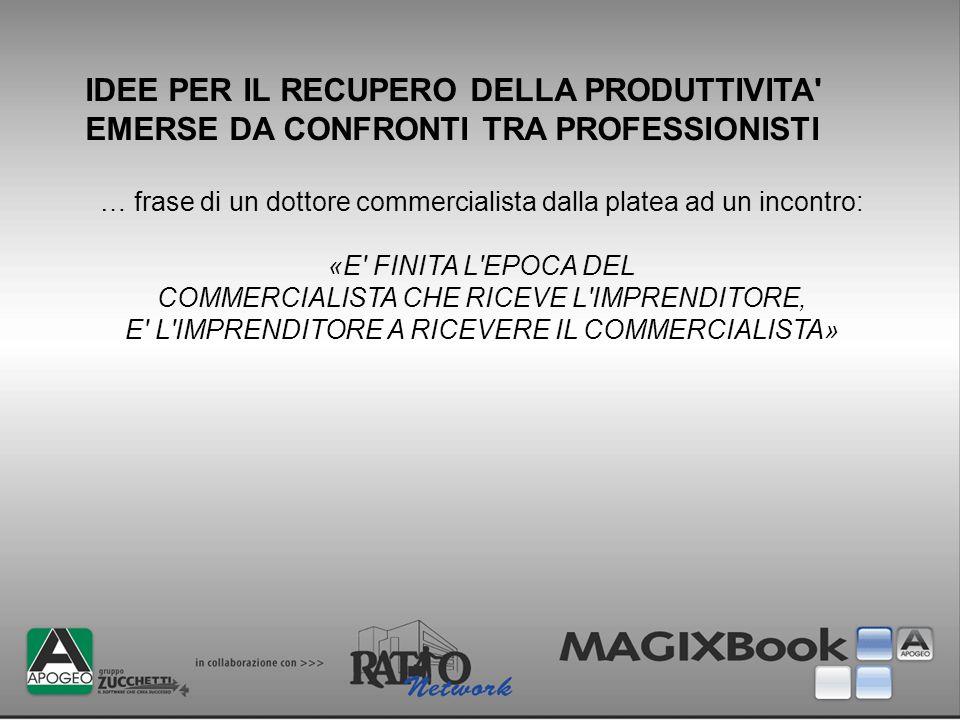 Lo sviluppo commerciale dello studio: partire dal recupero di produttività a cura del Dr.