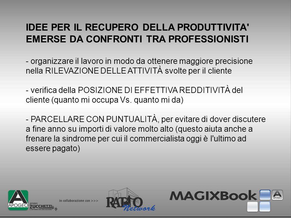 Clienti / fatturato produttività 60 24 50 37 35 50 45 40 30 50 60 Mappatura della clientela 44