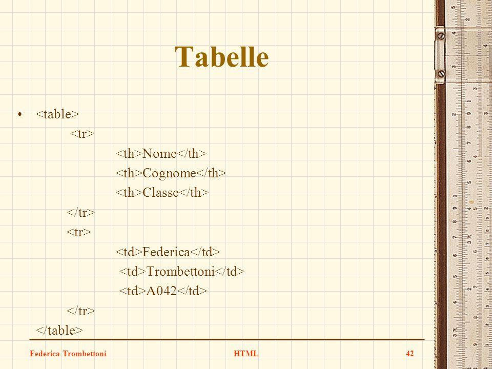 Tabelle Nome Cognome Classe Federica Trombettoni A042 Federica TrombettoniHTML42