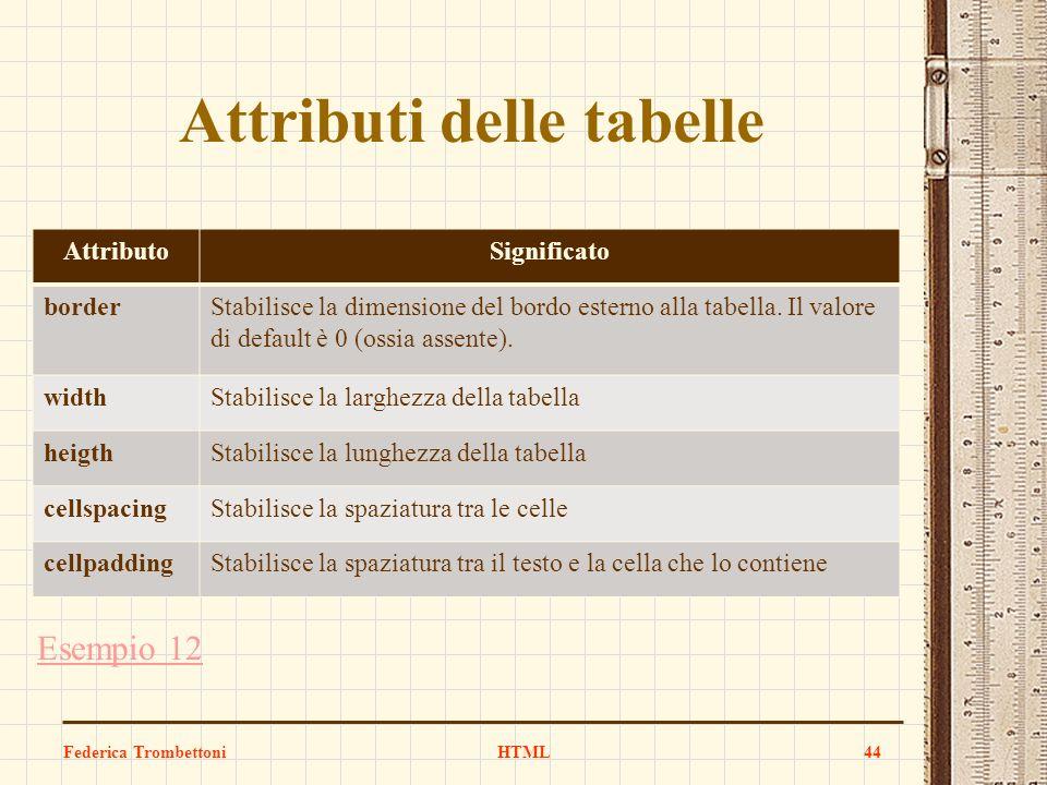 Attributi delle tabelle Esempio 12 Federica TrombettoniHTML44 AttributoSignificato borderStabilisce la dimensione del bordo esterno alla tabella. Il v
