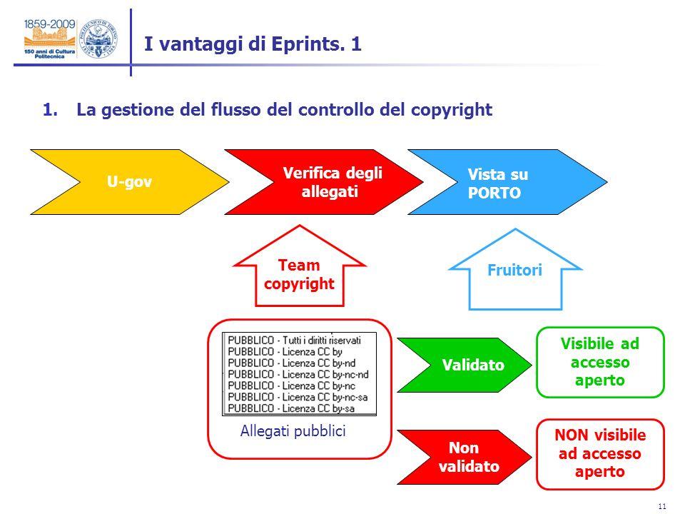 11 I vantaggi di Eprints. 1 1.La gestione del flusso del controllo del copyright Team copyright Fruitori NON visibile ad accesso aperto Allegati pubbl