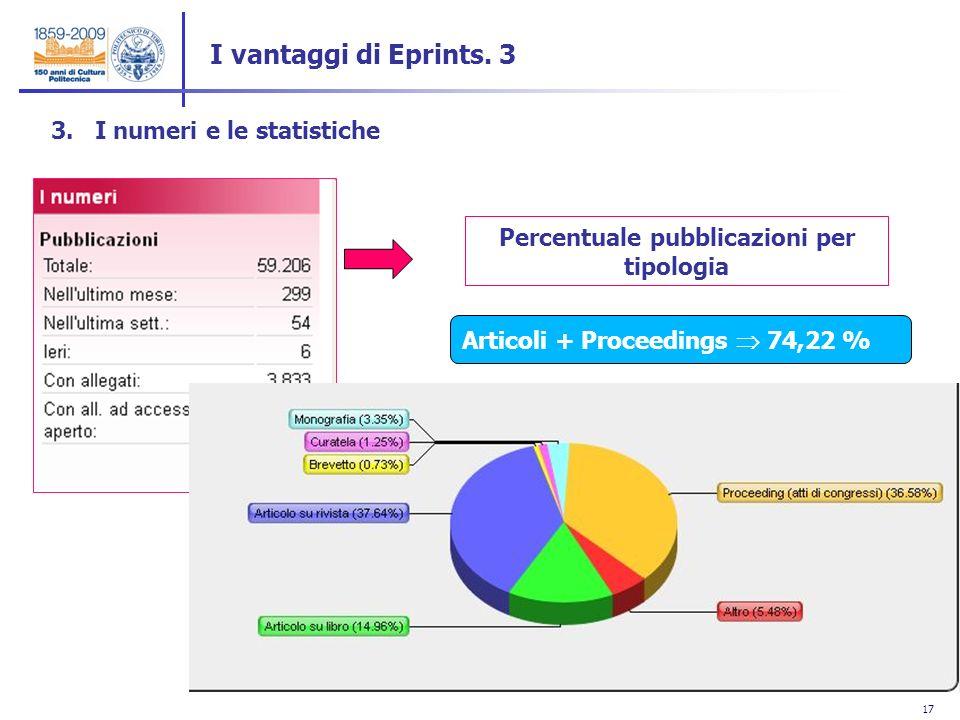 17 Percentuale pubblicazioni per tipologia Articoli + Proceedings 74,22 % I vantaggi di Eprints. 3 3. I numeri e le statistiche