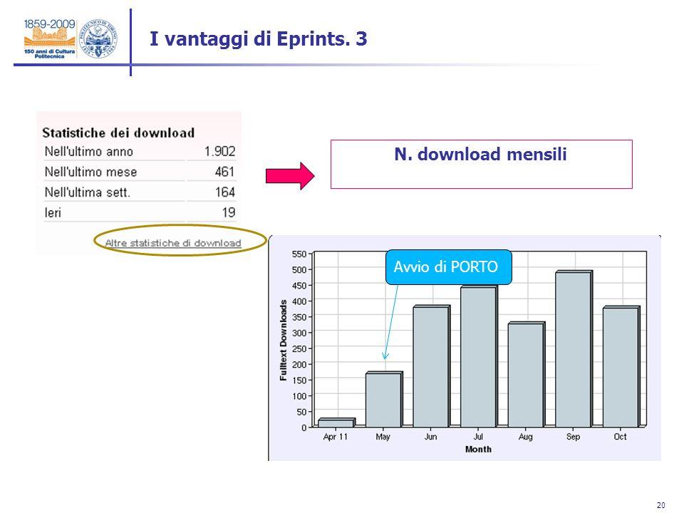 20 N. download mensili Avvio di PORTO I vantaggi di Eprints. 3