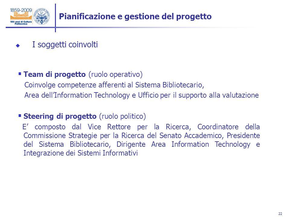 22 Team di progetto (ruolo operativo) Coinvolge competenze afferenti al Sistema Bibliotecario, Area dellInformation Technology e Ufficio per il suppor