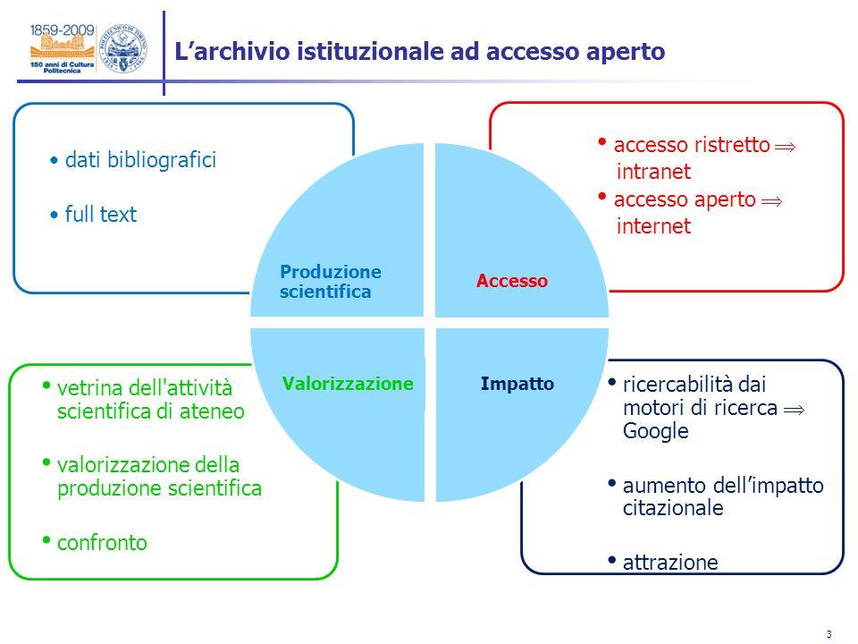 3 accesso ristretto intranet accesso aperto internet 3 vetrina dell'attività scientifica di ateneo valorizzazione della produzione scientifica confron