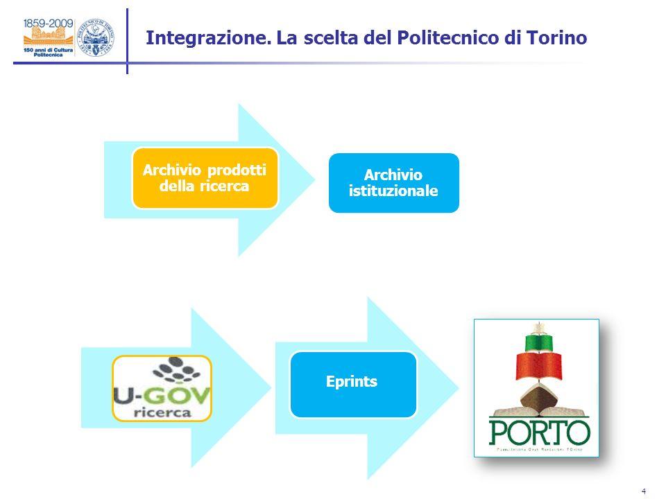 4 4 Integrazione. La scelta del Politecnico di Torino Archivio prodotti della ricerca Archivio istituzionale Eprints