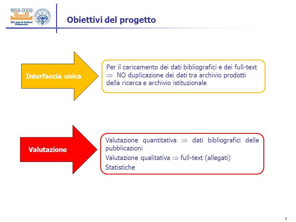 8 8 Obiettivi del progetto Interfaccia unica Per il caricamento dei dati bibliografici e dei full-text NO duplicazione dei dati tra archivio prodotti