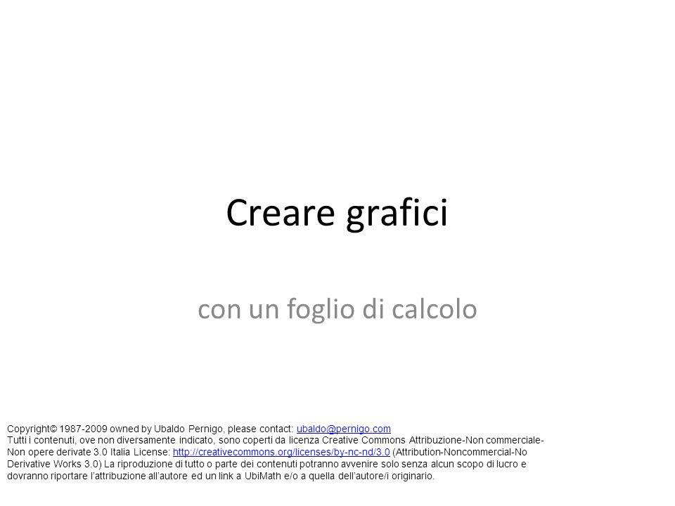 Creare grafici con un foglio di calcolo Copyright© 1987-2009 owned by Ubaldo Pernigo, please contact: ubaldo@pernigo.com Tutti i contenuti, ove non diversamente indicato, sono coperti da licenza Creative Commons Attribuzione-Non commerciale- Non opere derivate 3.0 Italia License: http://creativecommons.org/licenses/by-nc-nd/3.0 (Attribution-Noncommercial-No Derivative Works 3.0) La riproduzione di tutto o parte dei contenuti potranno avvenire solo senza alcun scopo di lucro e dovranno riportare lattribuzione allautore ed un link a UbiMath e/o a quella dellautore/i originario.ubaldo@pernigo.comhttp://creativecommons.org/licenses/by-nc-nd/3.0