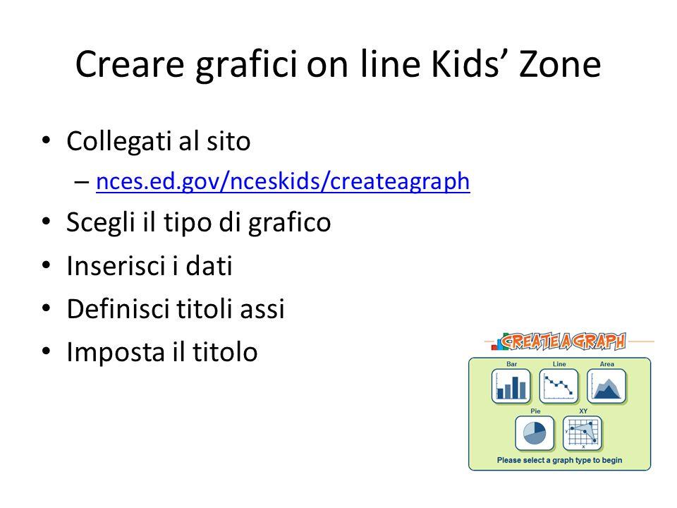 Creare grafici on line Kids Zone Collegati al sito – nces.ed.gov/nceskids/createagraph nces.ed.gov/nceskids/createagraph Scegli il tipo di grafico Inserisci i dati Definisci titoli assi Imposta il titolo