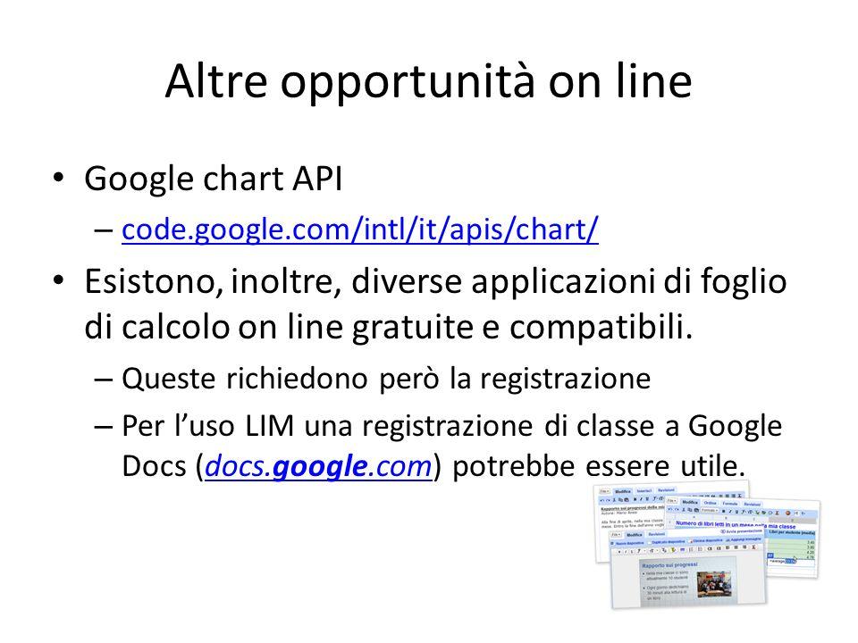 Altre opportunità on line Google chart API – code.google.com/intl/it/apis/chart/ code.google.com/intl/it/apis/chart/ Esistono, inoltre, diverse applicazioni di foglio di calcolo on line gratuite e compatibili.