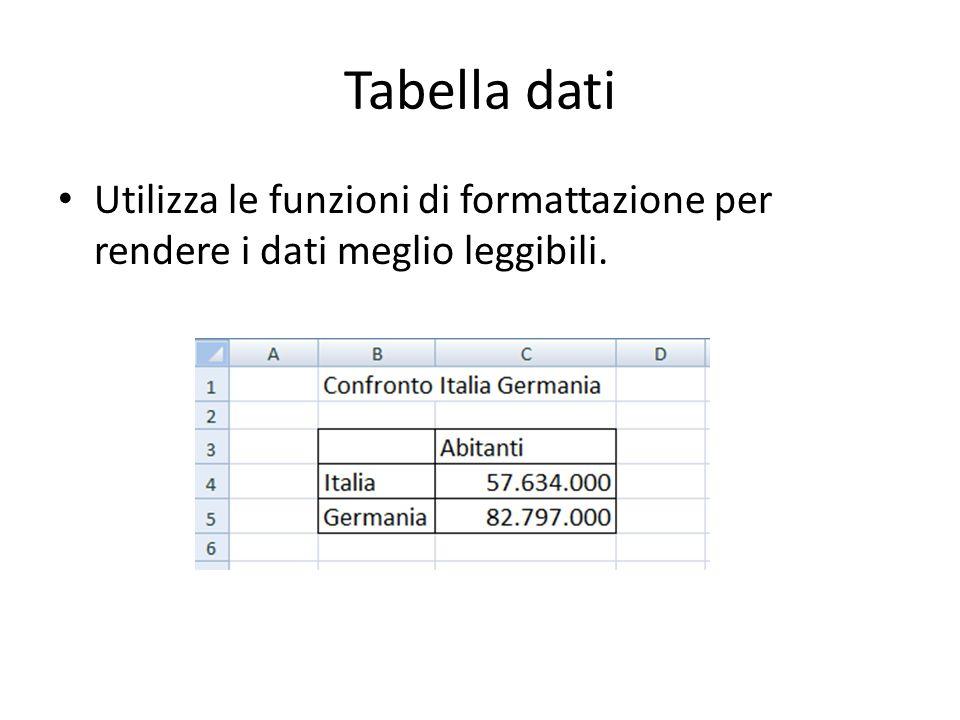 Scelta del tipo di grafico Seleziona larea dati, comprensiva delle descrizioni.