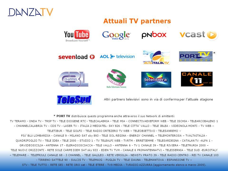 Altri partners televisivi sono in via di conferma per lattuale stagione * Attuali TV partners * PORT TV distribuisce questo programma anche attraverso il suo Network di emittenti: TV TERAMO - ONDA TV - TRSP TV - TELE DIOGENE RTC - TELECALABRIA - TELE MIA - CONNECTIVAEXEFORM WEB - TELE ISCHIA - TELEARCOBALENO 1 - CHANNELCALABRIA TV - CDS TV - LASER TV - ITALIA 2 MEDIATEL- SKY 826 - TELE CITTA VALLO - TELE IBLEA - VIDEONOLA MONTI - TV WEB – TELETIBUR - TELE GOLFO - TELE RADIO ORTEZERO TV WEB – TELEOBIETTIVO - TELESANREMO – PIU BLU LOMBARDIA - CANALE 9 - MILANO SAT sky 893 - TELE SOL REGINA - ENERGY CHANNEL – TELEMONTEROSA – TVALTAITALIA - QUADRIFOGLIO TV - TELE IDEA - TELE 2000 - STUDIO 1 - TV TELEALPI WEB - TVRTM - ERRETIEMME - TELESARDEGNA - CATALAN TV -ALPA 1 - GRVIDEOSICILIA - ANTENNA 1T - ELERADIOSCIACCA - TELE VALLO - ANTENNA 6 - TV 1 CANALE 39 - TELE RIVIERA - TELETRURIA 2000 – TELE NUOVI ORIZZONTI - RETE SOLE CARPE DIEM SAT sky 933 - EDEN TV TVM - CANALE 6 PRIMANTENNATVI – TELEISERNIA - TELE SUD -EUROITALY – TELEMARE - TELEFRIULI CANALE 68 - 3 CHANNEL - TELE GALILEO - RETE VERSILIA - NEWSTV PRATO 39 - TELE RADIO CENTRO - REI TV CANALE 103 - TIRRENO SATTELE 90 - SULCIS TV - TELEMAJG - PUGLIA TV - TELE DAUNA - TELEMANTOVA - ESPANSIONE TV – STV - TELE TUTTO - RETE SEI - RETE ORO sat - TELE ETERE - TV9 MEDIA - TVRADIO AZZURRA (aggiornamento elenco a marzo 2009).