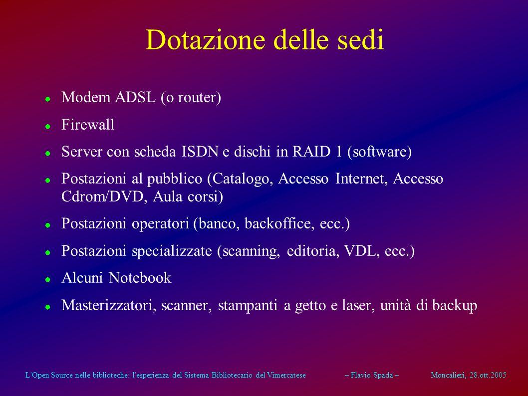L'Open Source nelle biblioteche: l'esperienza del Sistema Bibliotecario del Vimercatese – Flavio Spada – Moncalieri, 28.ott.2005 Schema di una bibliot