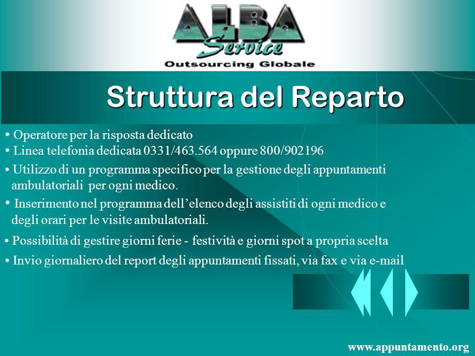 Sito Internet: www.appuntamento.org e-mail: info@albaservice.com Servizio di Segreteria Remota Il servizio è destinato a tutti i medici che vogliono g