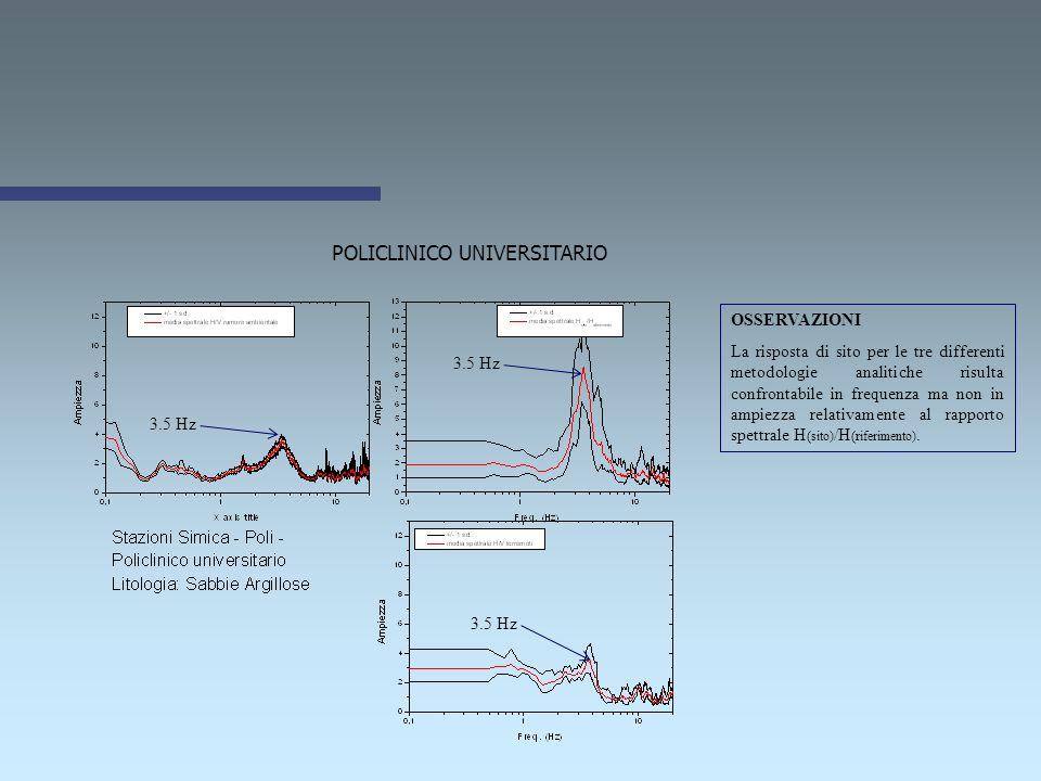 CITTADELLA UNIVERSITARIA RESTITUZIONI 18 Hz 4.5 Hz 1.0 Hz OSSERVAZIONI La risposta di sito per le tre differenti metodologie analitiche risulta non co