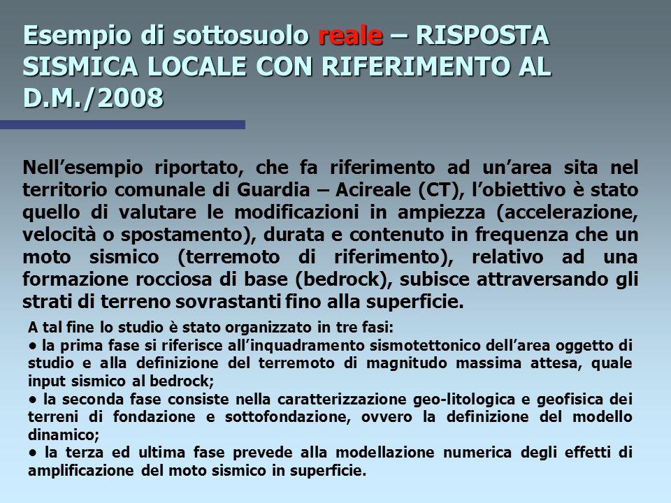 RISULTATI 1 - La risposta sismica locale risulta confrontabile solo in due dei siti sedimentari analizzati. - Policlinico Universitario solo per i rap