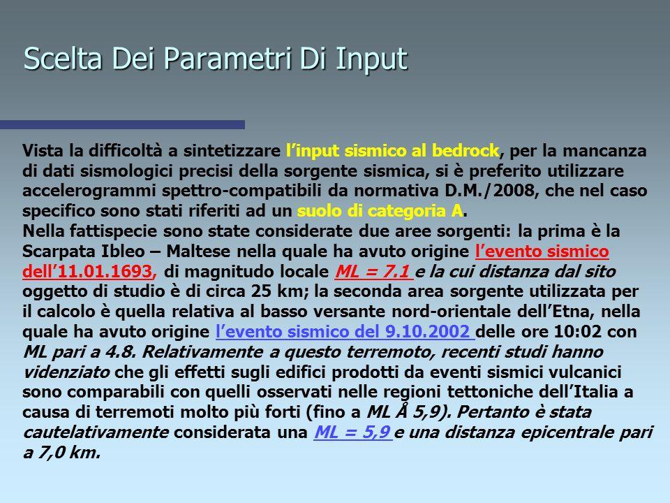 Esempio di sottosuolo reale – RISPOSTA SISMICA LOCALE CON RIFERIMENTO AL D.M./2008 Nellesempio riportato, che fa riferimento ad unarea sita nel territ