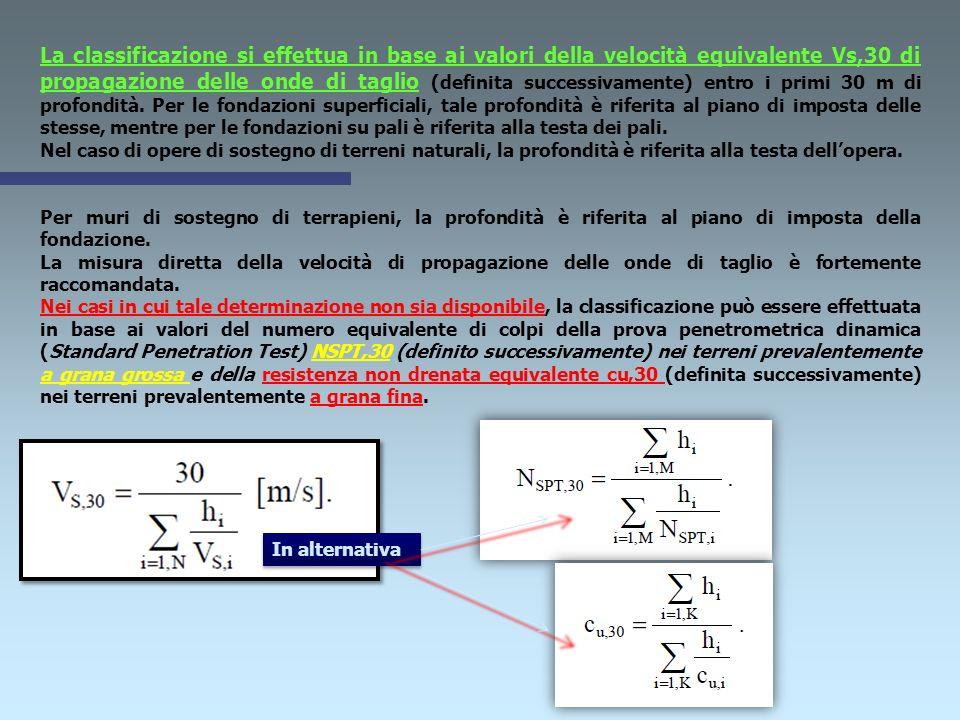 NTC 2008 - 3.2.2 CATEGORIE DI SOTTOSUOLO E CONDIZIONI TOPOGRAFICHE Ai fini della definizione dellazione sismica di progetto, si rende necessario valut