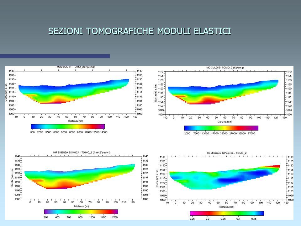 Il valore del VS30 = 389.61 m/sec suolo tipo B SEZIONI TOMOGRAFICHE VP VSH E DENSITA GEOFISICA