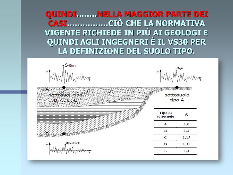 La classificazione si effettua in base ai valori della velocità equivalente Vs,30 di propagazione delle onde di taglio (definita successivamente) entr