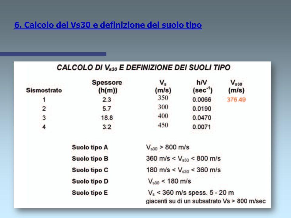 5. Processo dinversione; Definizione del modello di velocità iniziale; Calcolo della curva di dispersione teorica e confronto con la curva sperimental