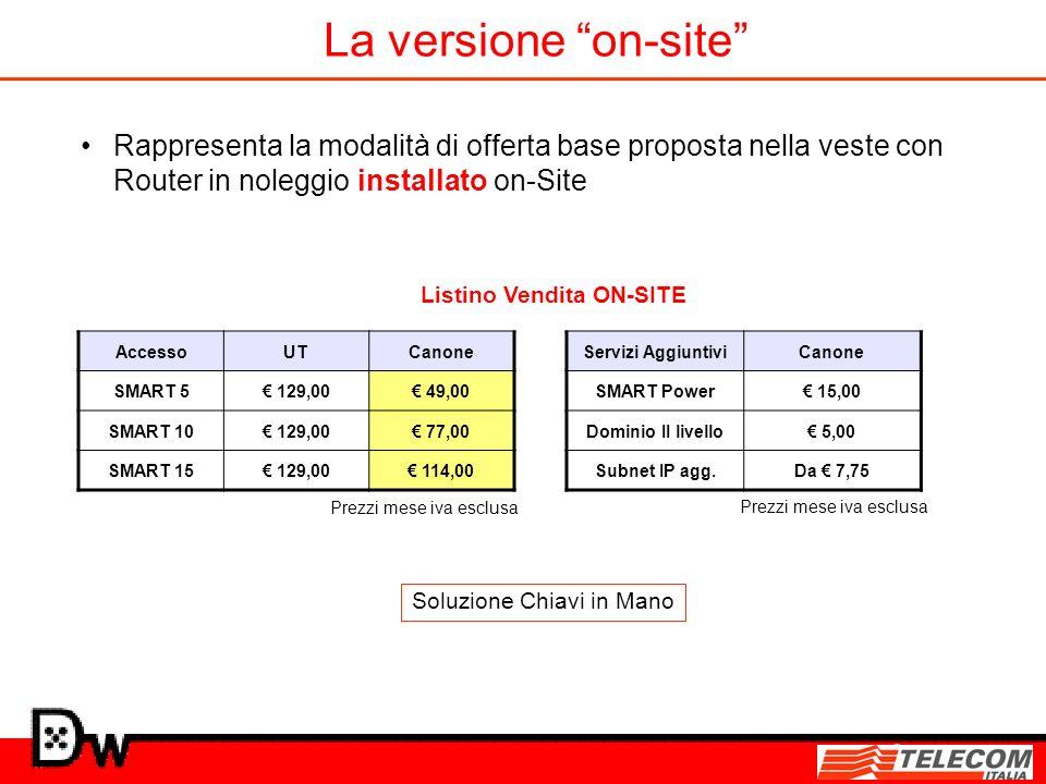 La versione on-site Rappresenta la modalità di offerta base proposta nella veste con Router in noleggio installato on-Site Soluzione Chiavi in Mano Li