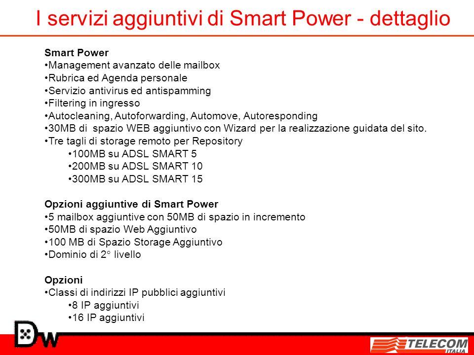 I servizi aggiuntivi di Smart Power - dettaglio Smart Power Management avanzato delle mailbox Rubrica ed Agenda personale Servizio antivirus ed antisp