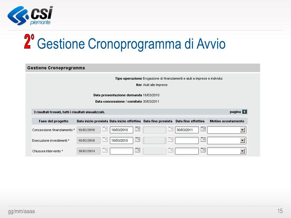 gg/mm/aaaa15 Gestione Cronoprogramma di Avvio