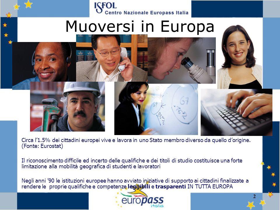 3 Il contesto europeo Per la quasi totalità dei giovani italiani (96,6%), essere cittadino dellUnione europea, significa in primo luogo essere nelle condizioni di poter di studiare e lavorare in uno qualunque degli Stati membri.