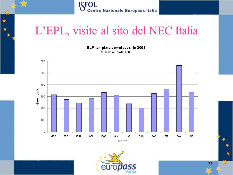 21 LEPL, visite al sito del NEC Italia