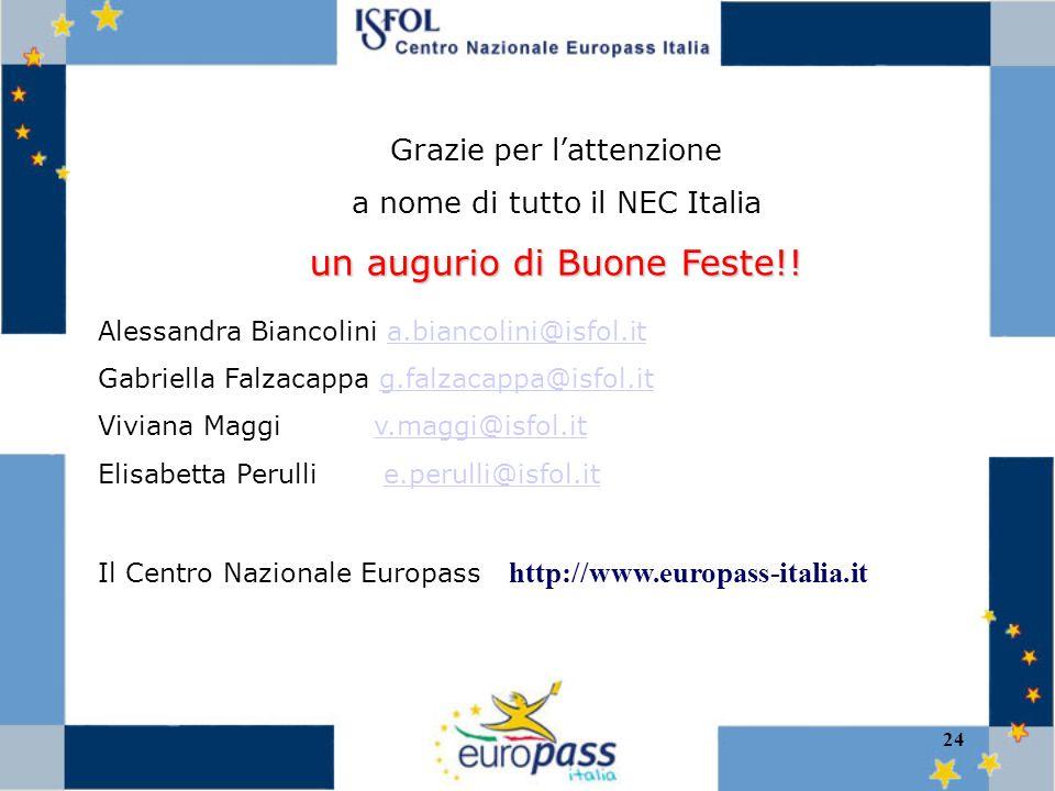 24 Grazie per lattenzione a nome di tutto il NEC Italia un augurio di Buone Feste!.